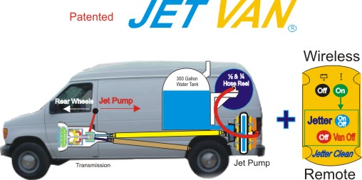 Jet Van with pump and remote